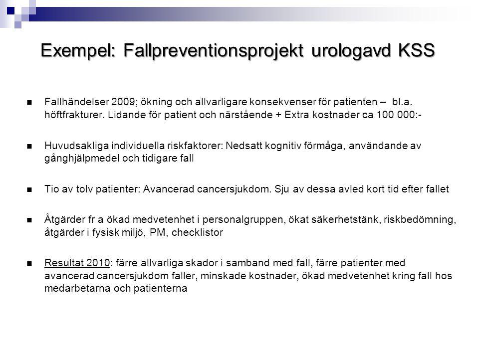 Exempel: Fallpreventionsprojekt urologavd KSS