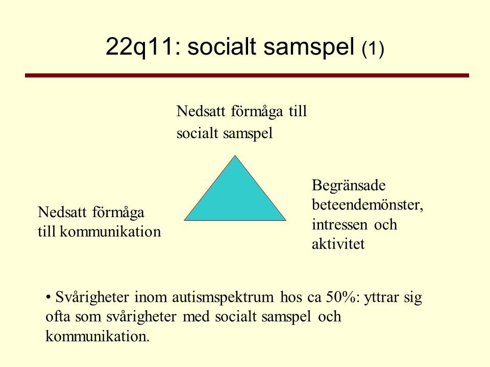 22q11: socialt samspel (1) Nedsatt förmåga till socialt samspel