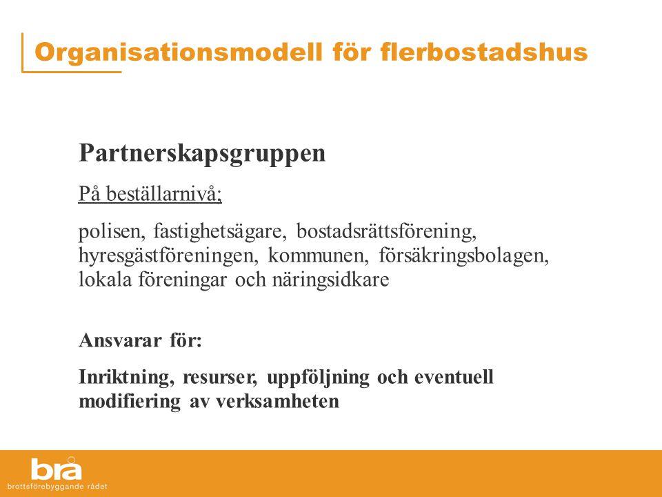 Partnerskapsgruppen Organisationsmodell för flerbostadshus