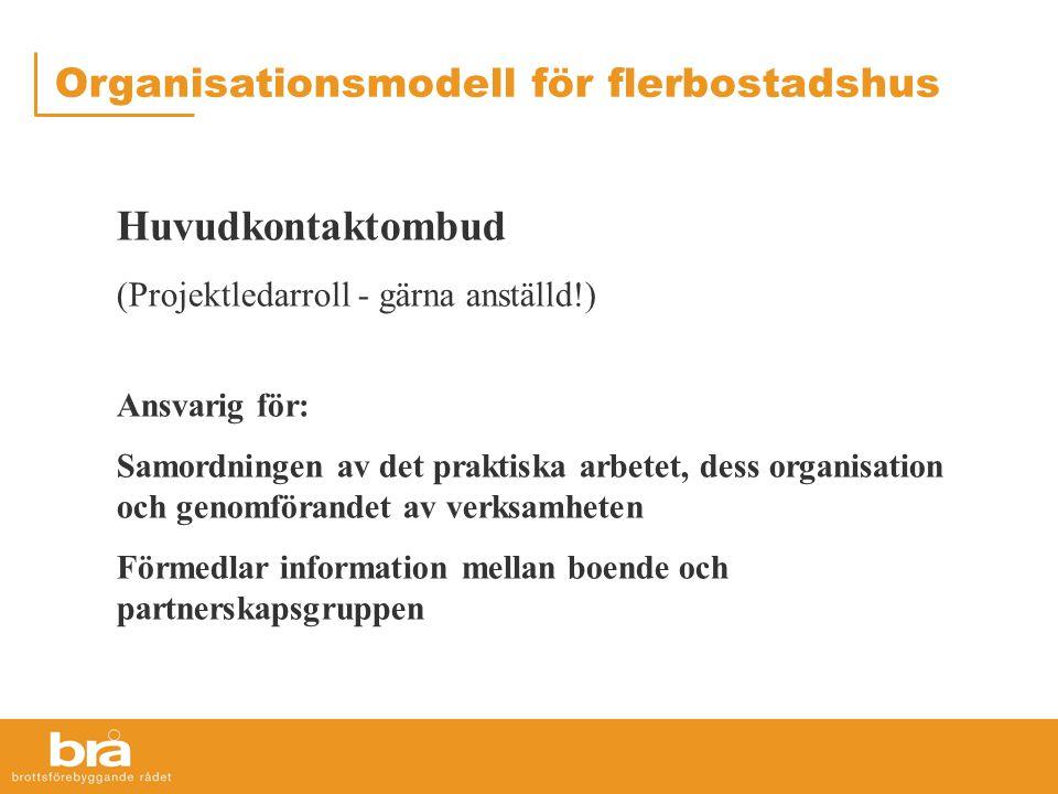 Huvudkontaktombud Organisationsmodell för flerbostadshus