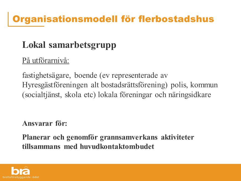 Lokal samarbetsgrupp Organisationsmodell för flerbostadshus