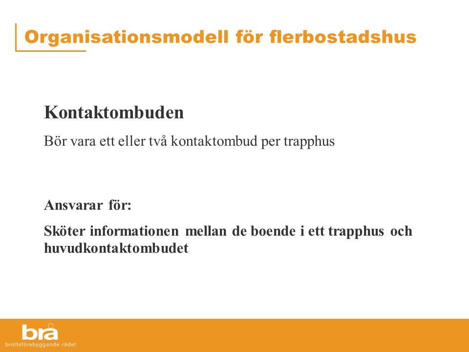 Kontaktombuden Organisationsmodell för flerbostadshus