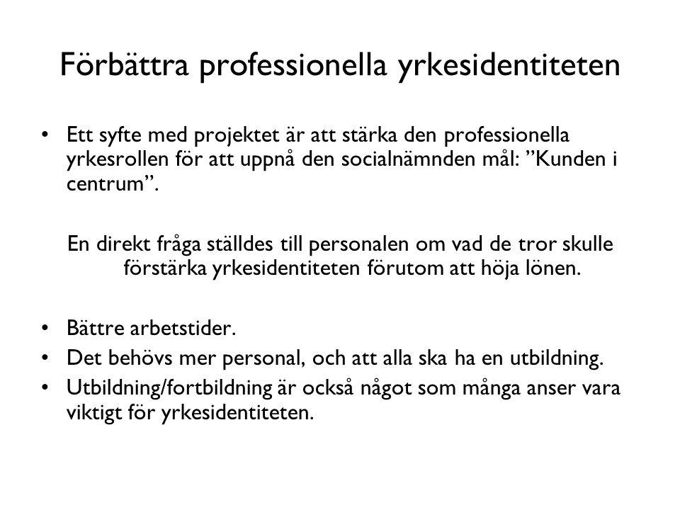 Förbättra professionella yrkesidentiteten