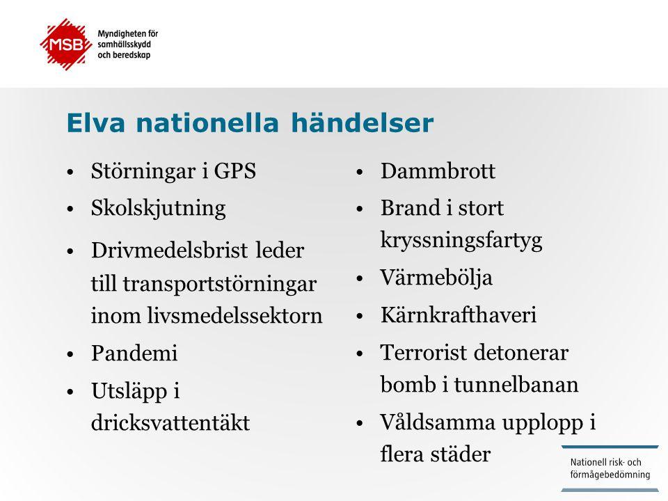 Elva nationella händelser
