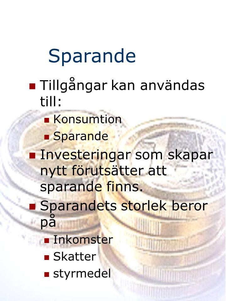 Sparande Tillgångar kan användas till: