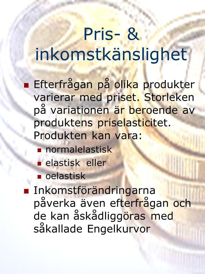 Pris- & inkomstkänslighet