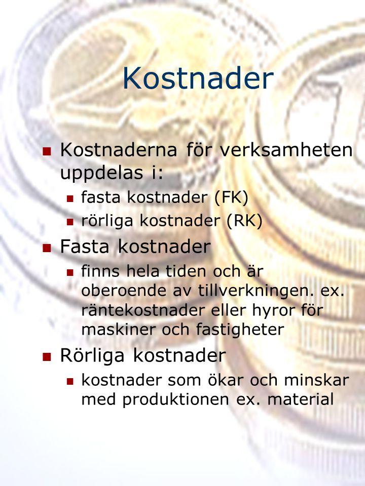 Kostnader Kostnaderna för verksamheten uppdelas i: Fasta kostnader