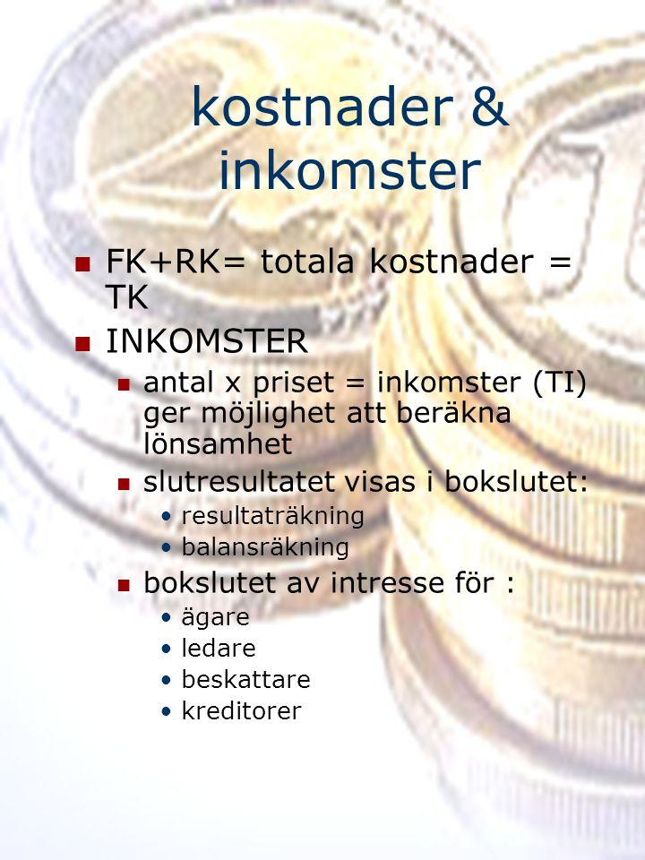 kostnader & inkomster FK+RK= totala kostnader = TK INKOMSTER
