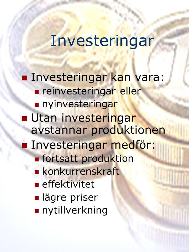 Investeringar Investeringar kan vara: