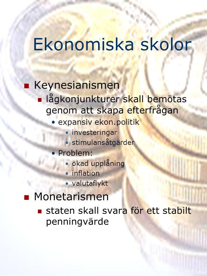 Ekonomiska skolor Keynesianismen Monetarismen