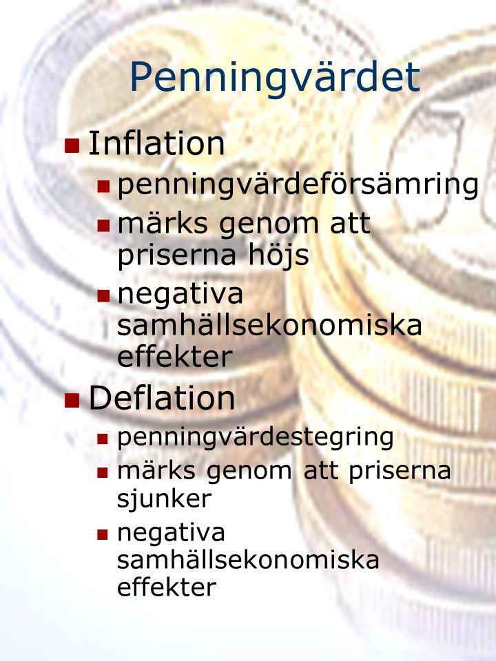 Penningvärdet Inflation Deflation penningvärdeförsämring