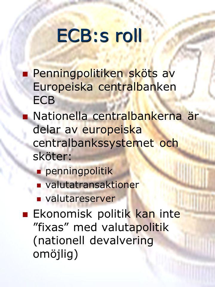 ECB:s roll Penningpolitiken sköts av Europeiska centralbanken ECB