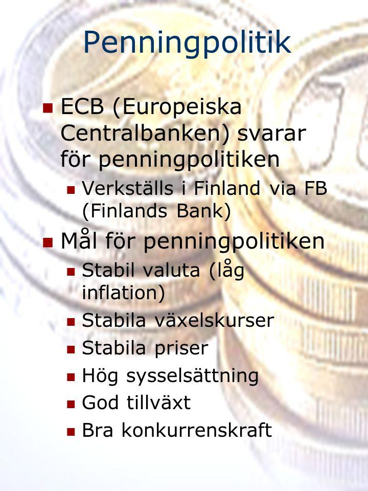 Penningpolitik ECB (Europeiska Centralbanken) svarar för penningpolitiken. Verkställs i Finland via FB (Finlands Bank)
