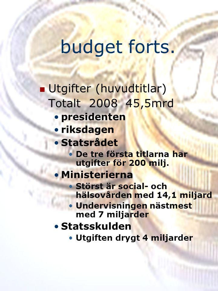 budget forts. Utgifter (huvudtitlar) Totalt 2008 45,5mrd presidenten