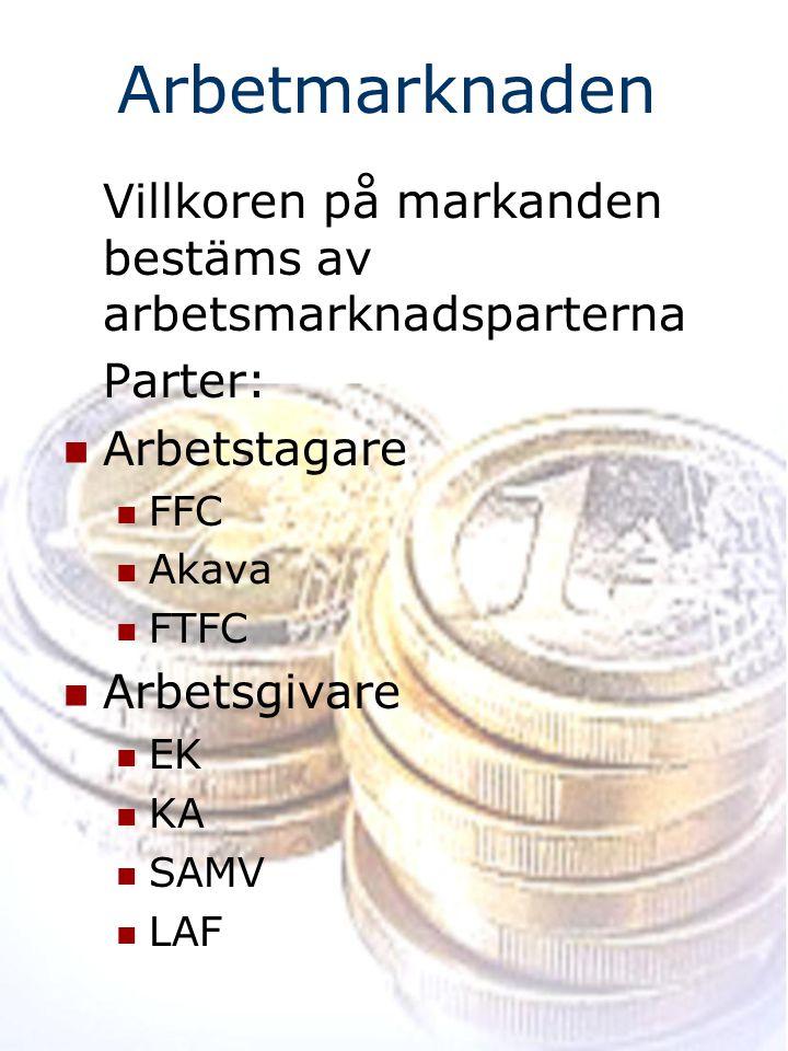 Arbetmarknaden Villkoren på markanden bestäms av arbetsmarknadsparterna. Parter: Arbetstagare. FFC.