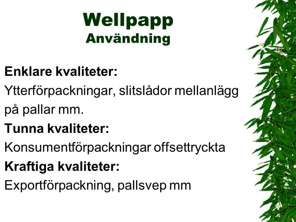 Wellpapp Användning Enklare kvaliteter:
