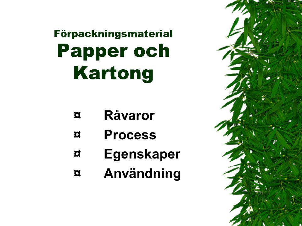 Förpackningsmaterial Papper och Kartong