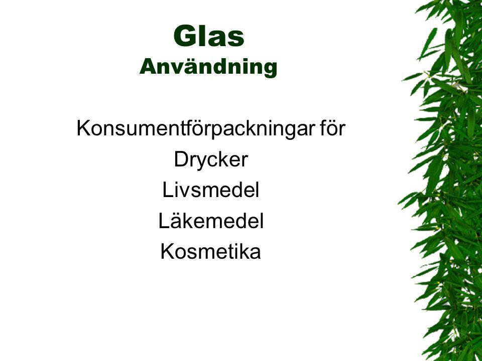Konsumentförpackningar för