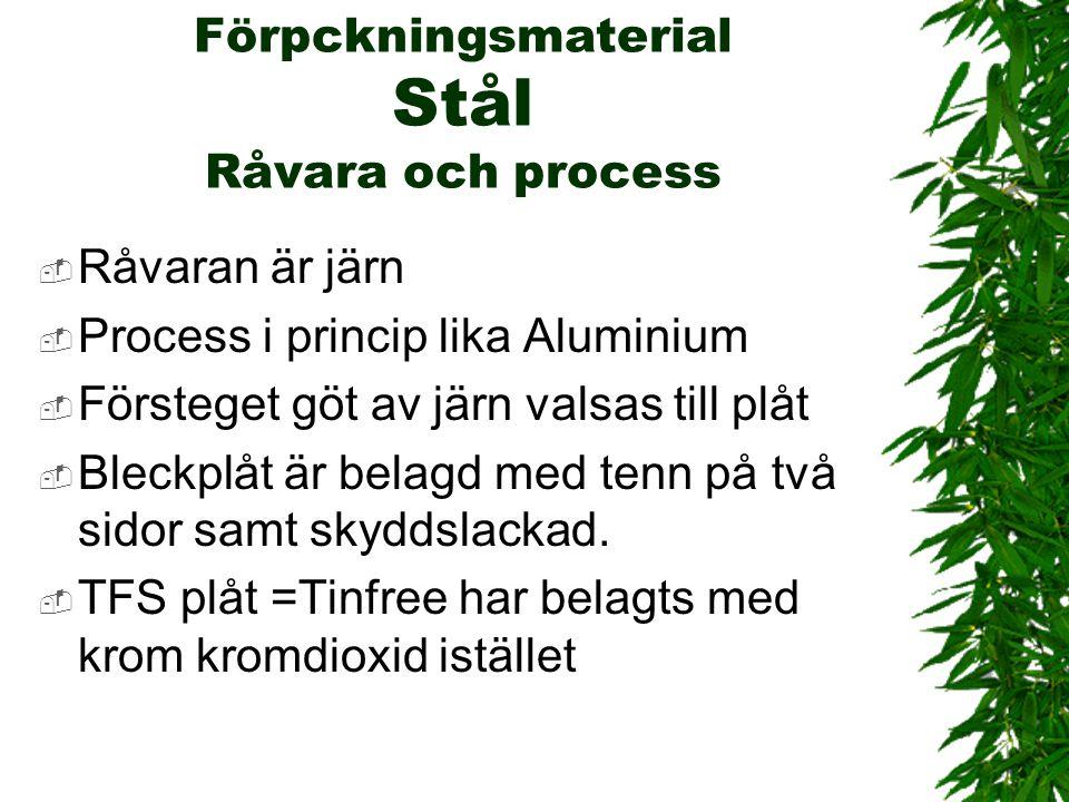Förpckningsmaterial Stål Råvara och process