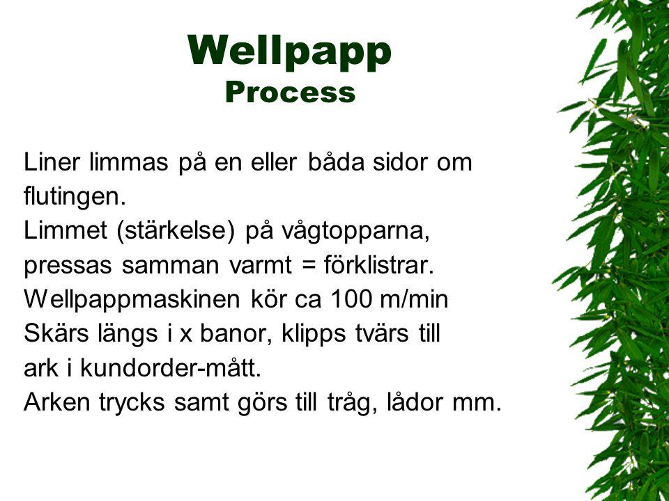 Wellpapp Process Liner limmas på en eller båda sidor om flutingen.