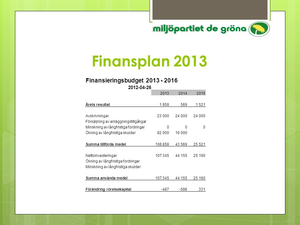 Finansplan 2013 Finansieringsbudget 2013 - 2016 2012-04-26 2013 2014