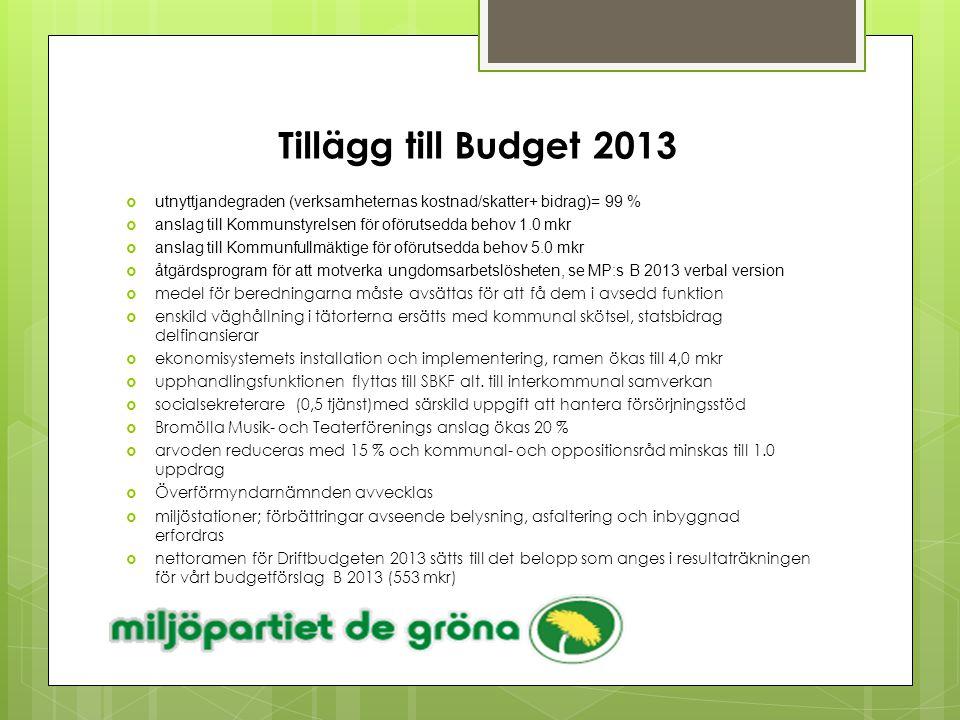 Tillägg till Budget 2013 utnyttjandegraden (verksamheternas kostnad/skatter+ bidrag)= 99 % anslag till Kommunstyrelsen för oförutsedda behov 1.0 mkr.