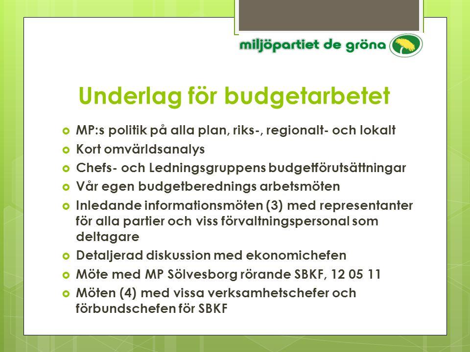 Underlag för budgetarbetet