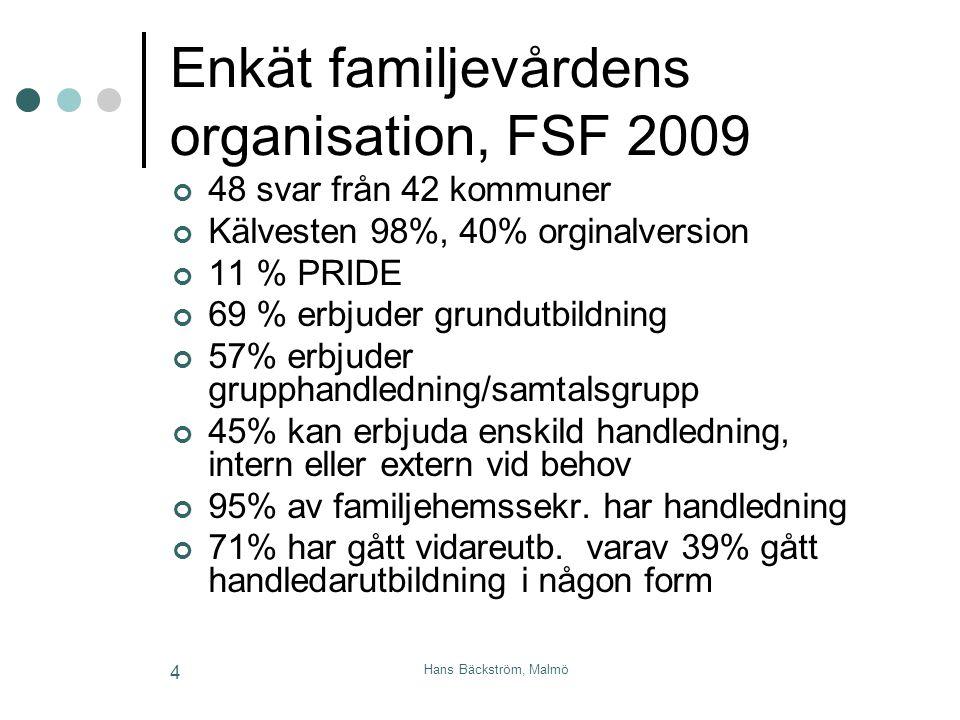 Enkät familjevårdens organisation, FSF 2009