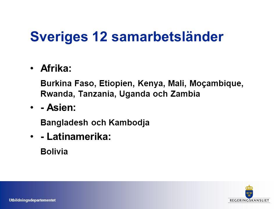 Sveriges 12 samarbetsländer