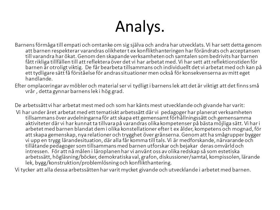 Analys.