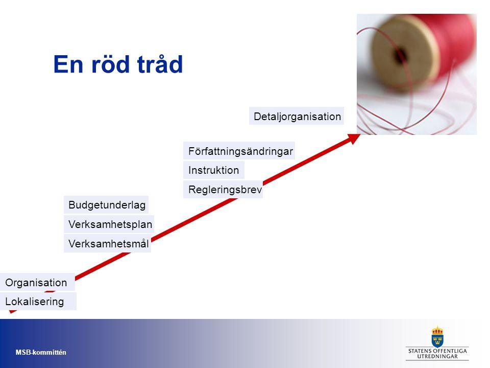 En röd tråd Detaljorganisation Författningsändringar Instruktion