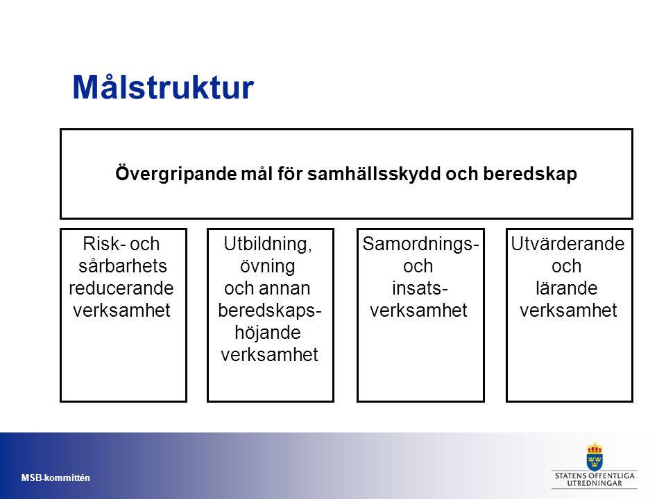 Övergripande mål för samhällsskydd och beredskap