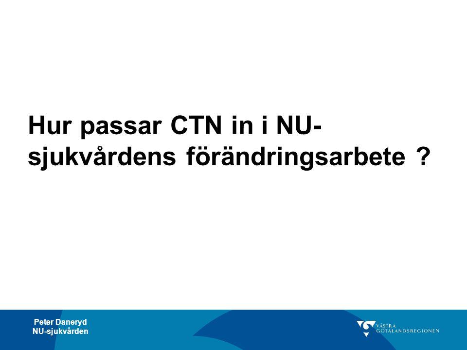 Hur passar CTN in i NU-sjukvårdens förändringsarbete