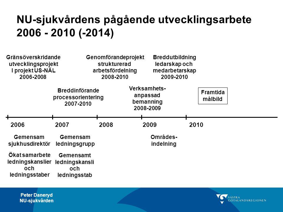 NU-sjukvårdens pågående utvecklingsarbete 2006 - 2010 (-2014)