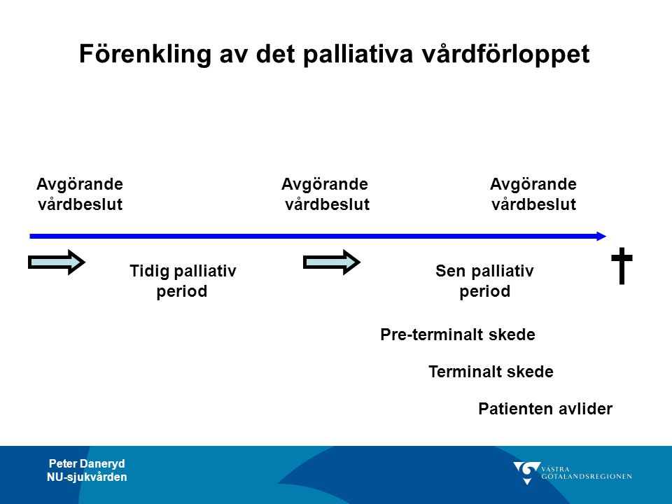 Förenkling av det palliativa vårdförloppet