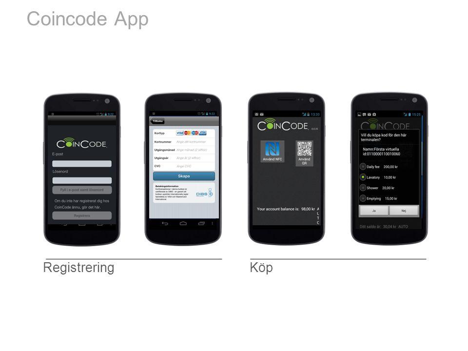 Coincode App Registrering Köp