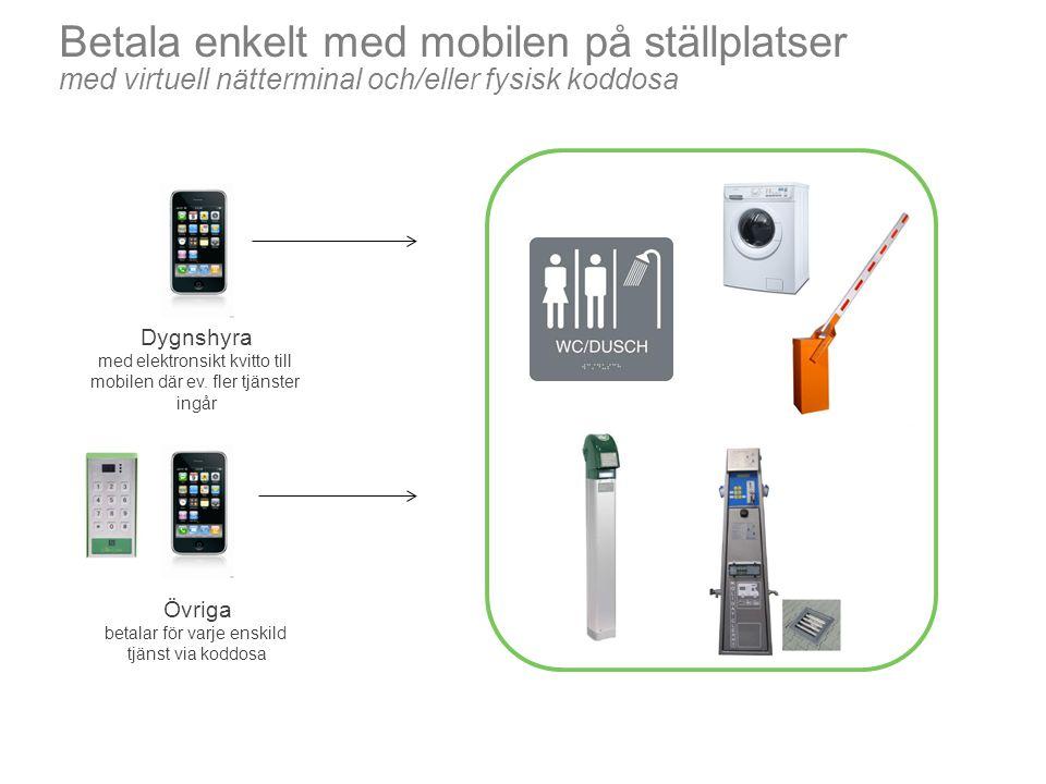 Betala enkelt med mobilen på ställplatser med virtuell nätterminal och/eller fysisk koddosa