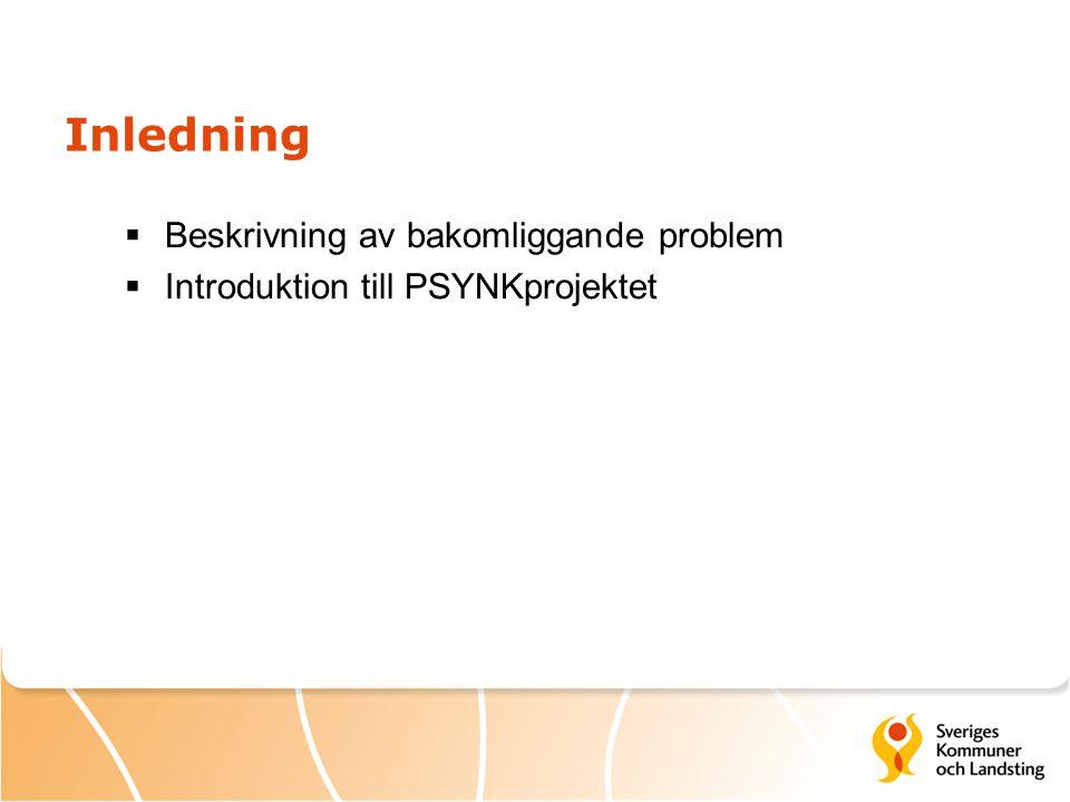 Inledning Beskrivning av bakomliggande problem