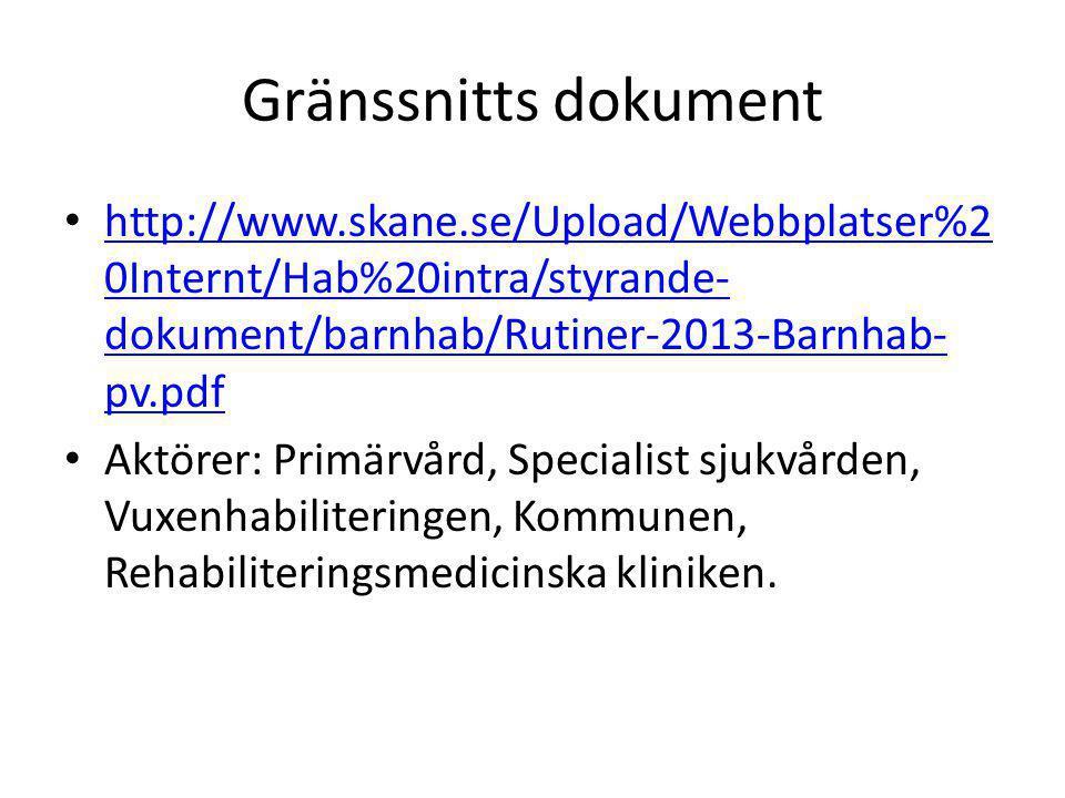 Gränssnitts dokument http://www.skane.se/Upload/Webbplatser%20Internt/Hab%20intra/styrande-dokument/barnhab/Rutiner-2013-Barnhab-pv.pdf.