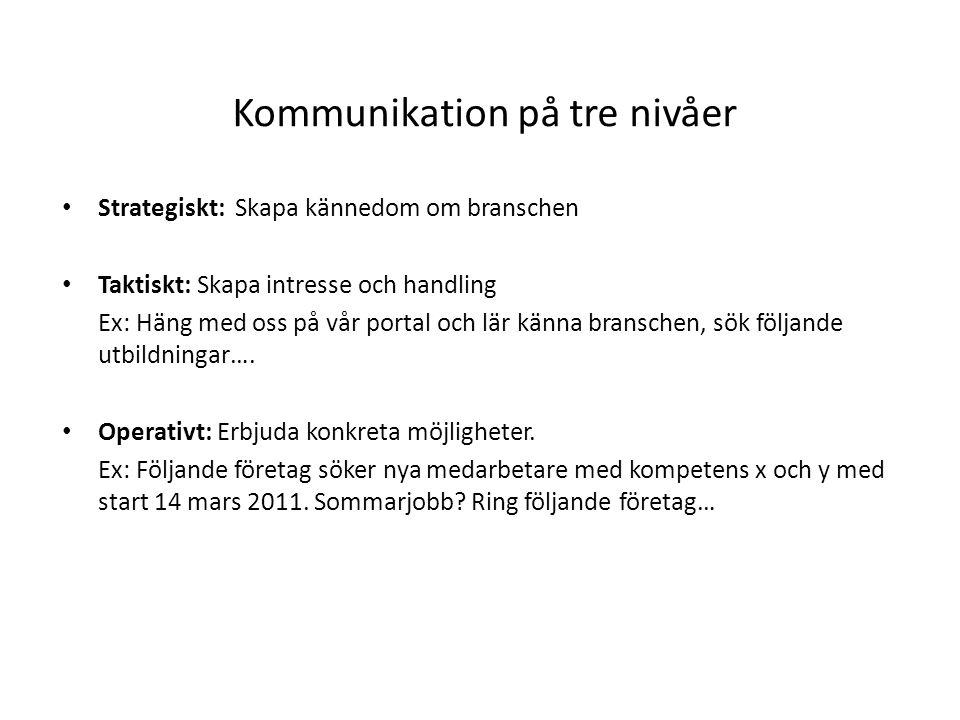Kommunikation på tre nivåer