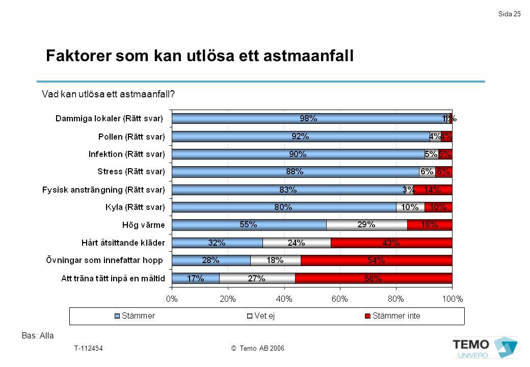 Faktorer som kan utlösa ett astmaanfall