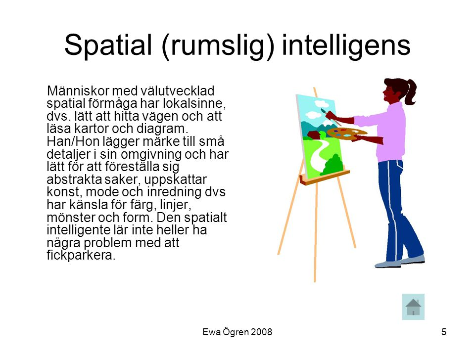 Spatial (rumslig) intelligens