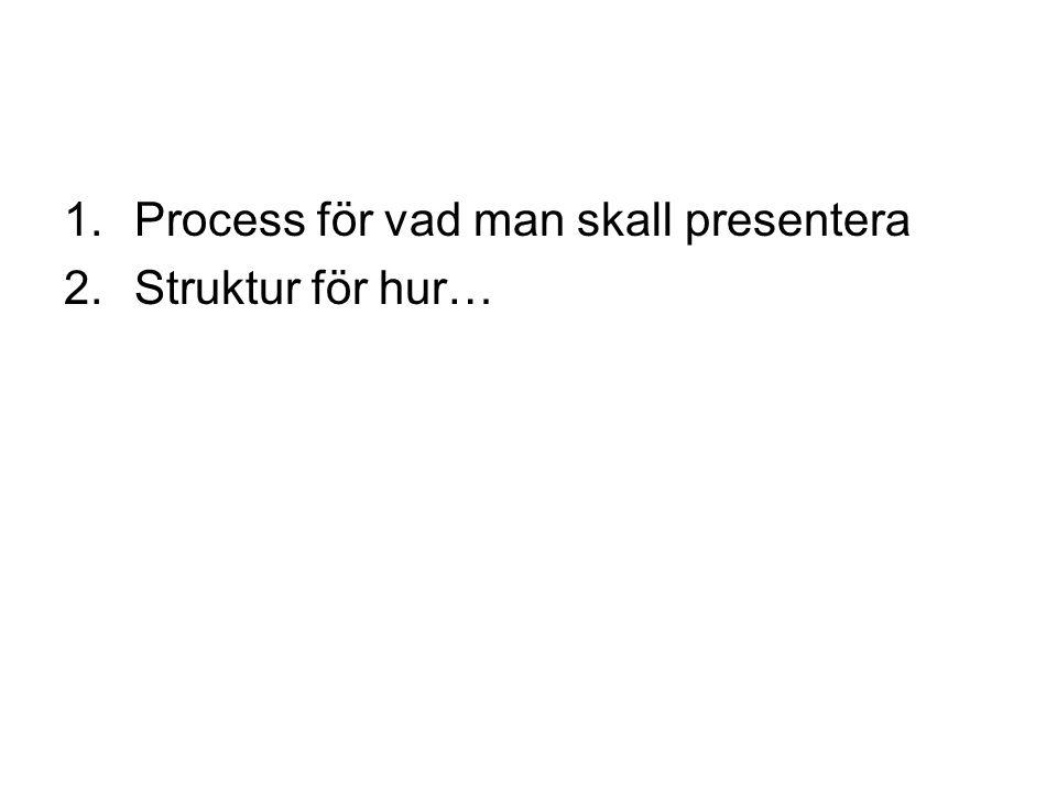 Process för vad man skall presentera