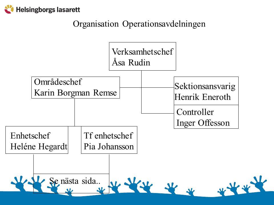 Organisation Operationsavdelningen