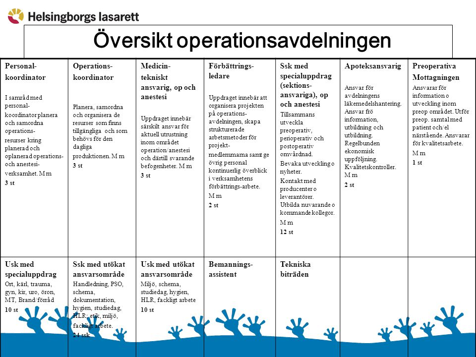 Översikt operationsavdelningen