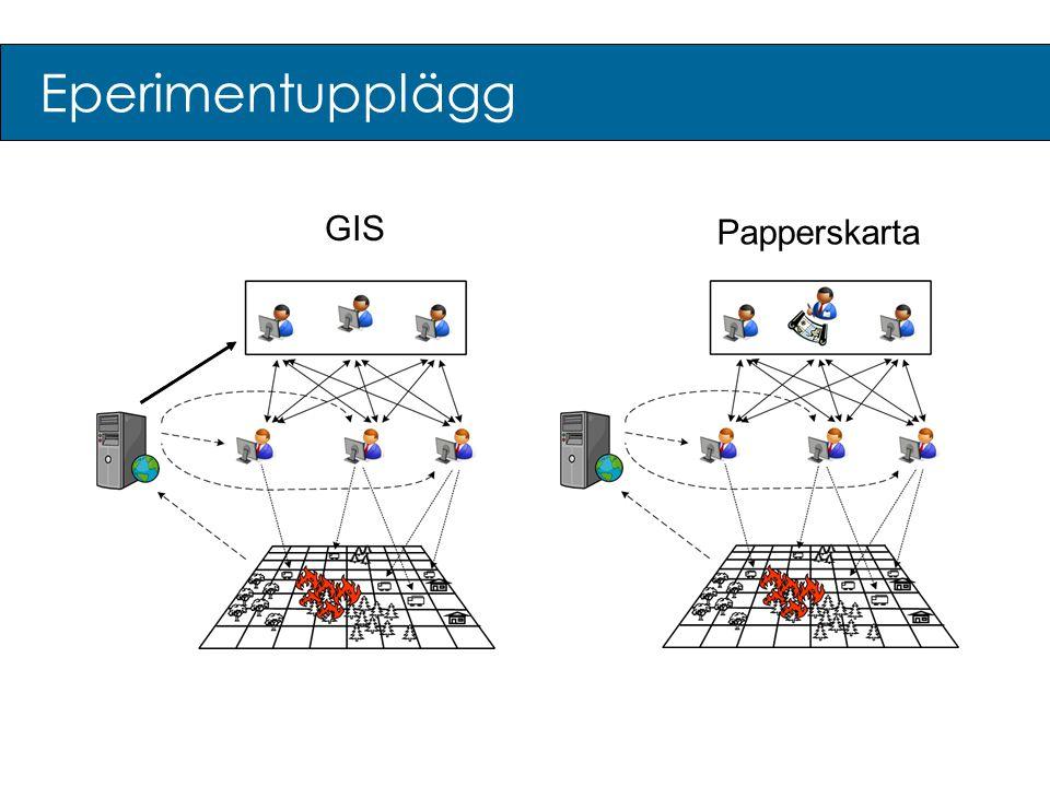 Eperimentupplägg GIS Papperskarta Ida Lindgren & Kip Smith