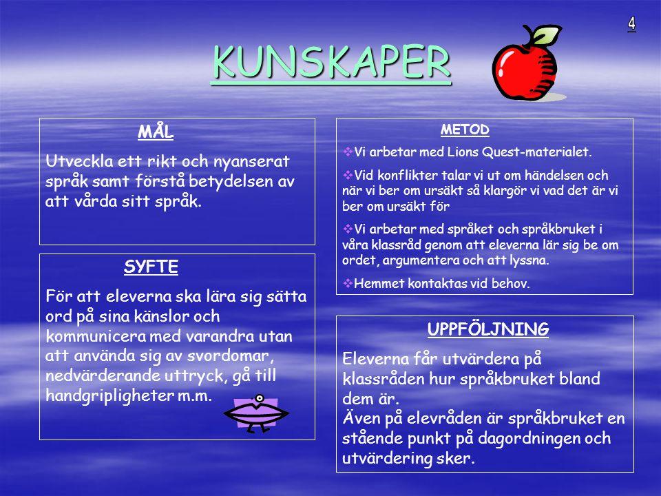 KUNSKAPER 4. MÅL. Utveckla ett rikt och nyanserat språk samt förstå betydelsen av att vårda sitt språk.
