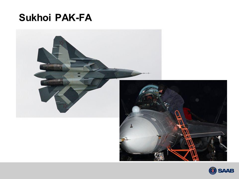 Sukhoi PAK-FA