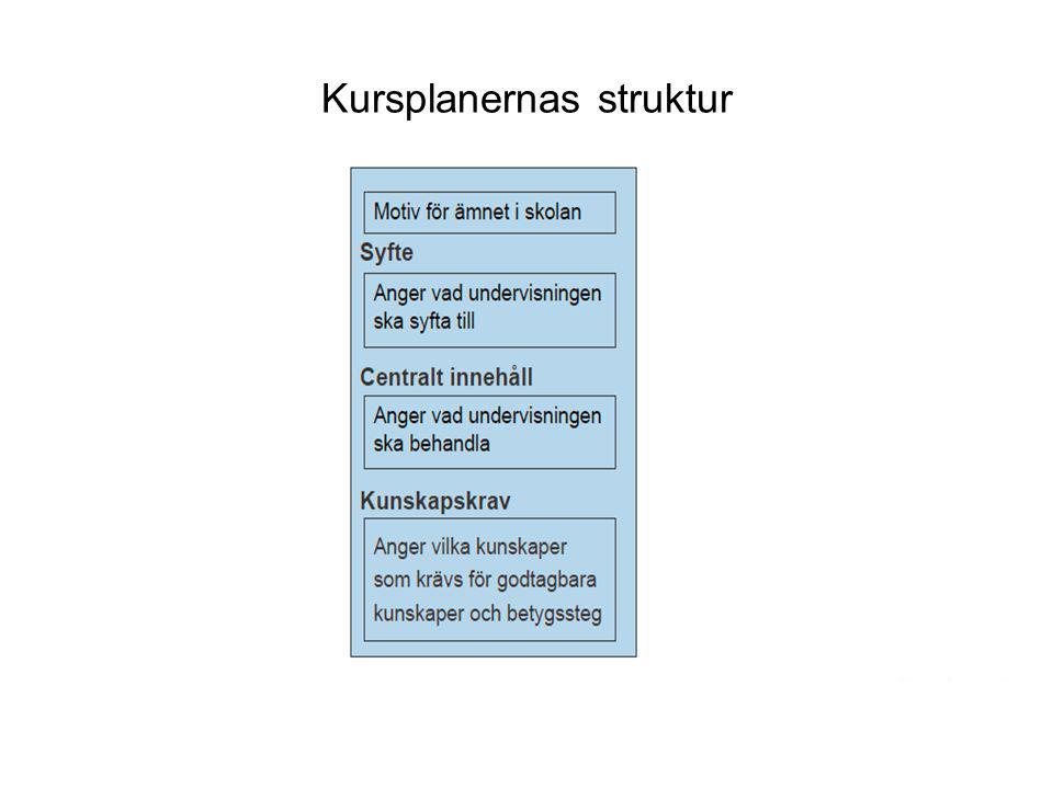 Kursplanernas struktur