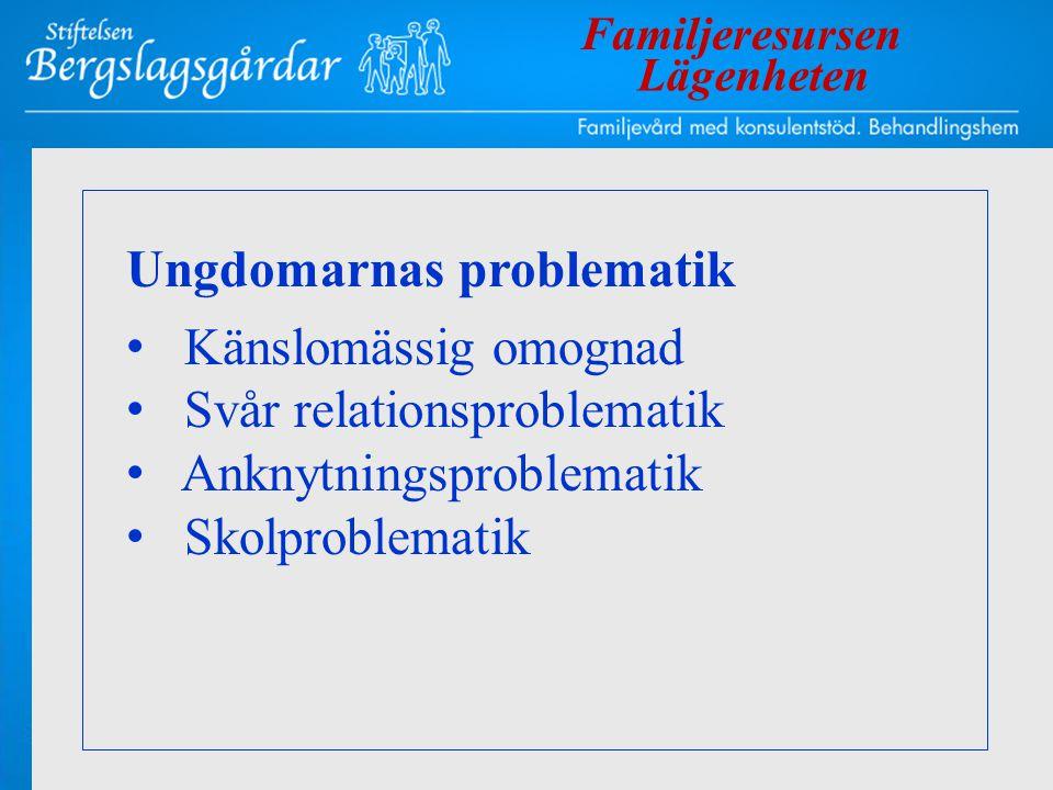 Ungdomarnas problematik Känslomässig omognad Svår relationsproblematik